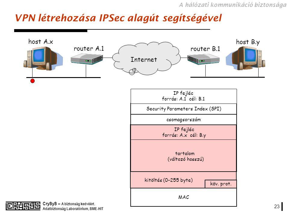 VPN létrehozása IPSec alagút segítségével