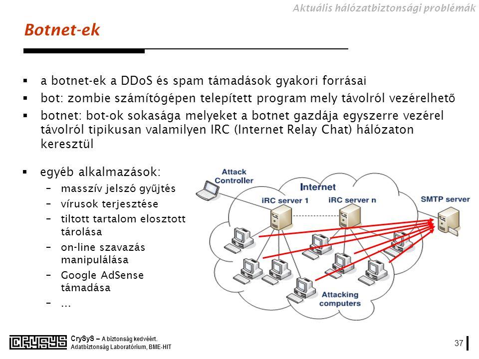 Botnet-ek a botnet-ek a DDoS és spam támadások gyakori forrásai