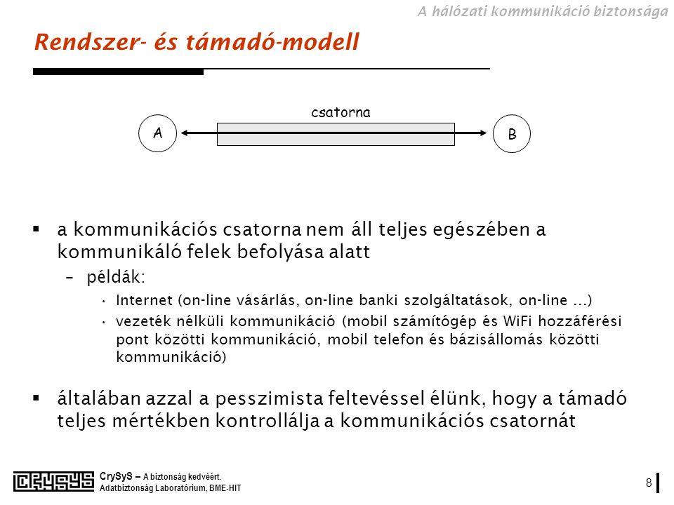 Rendszer- és támadó-modell
