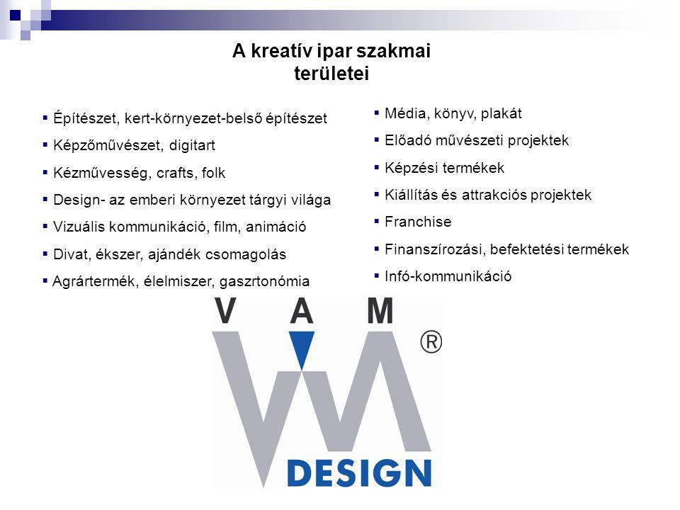 A kreatív ipar szakmai területei