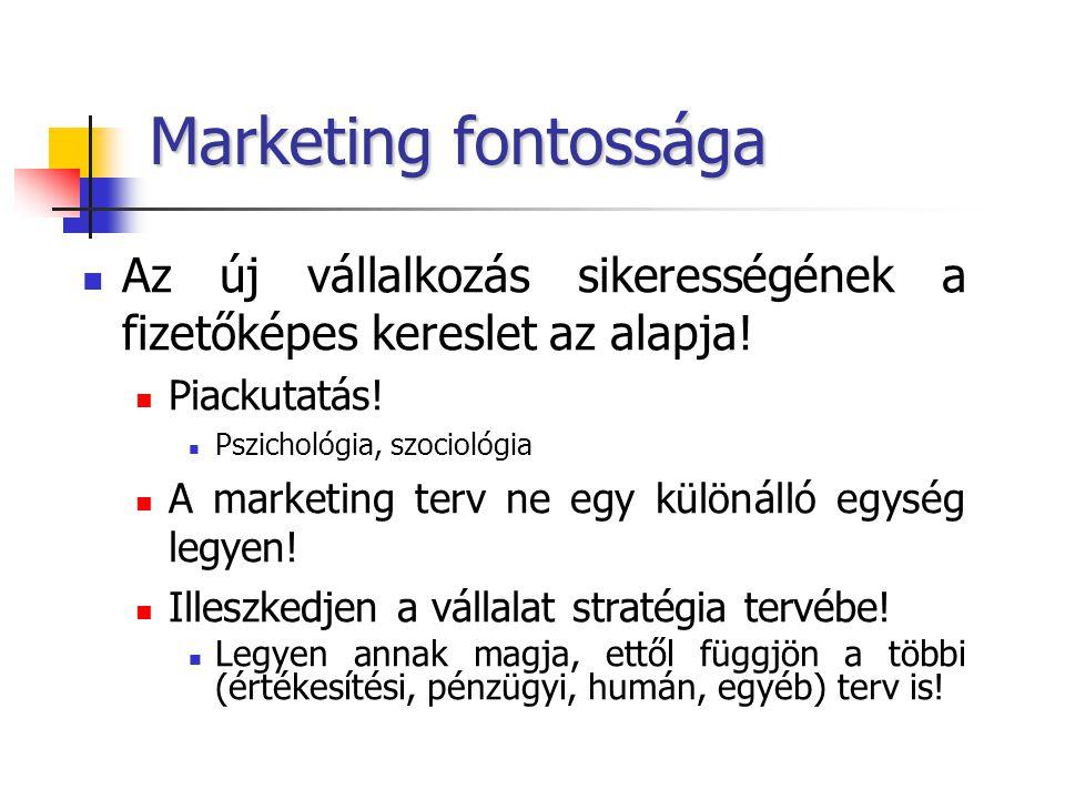 Marketing fontossága Az új vállalkozás sikerességének a fizetőképes kereslet az alapja! Piackutatás!