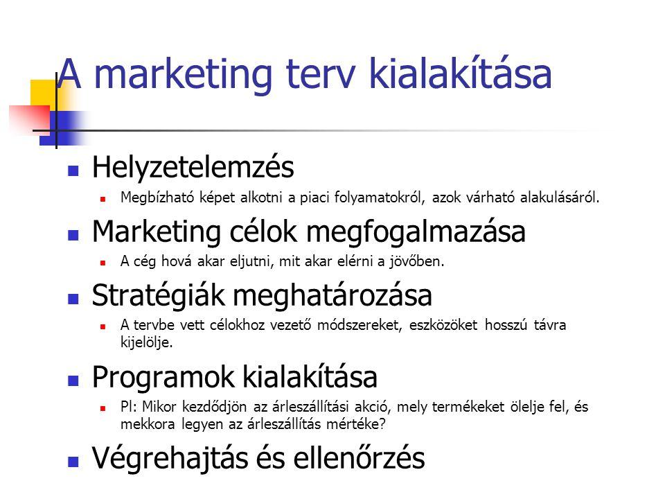 A marketing terv kialakítása