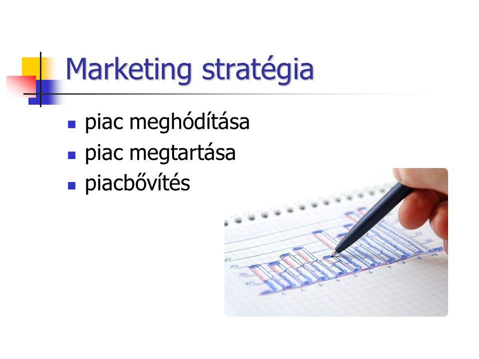 Marketing stratégia piac meghódítása piac megtartása piacbővítés