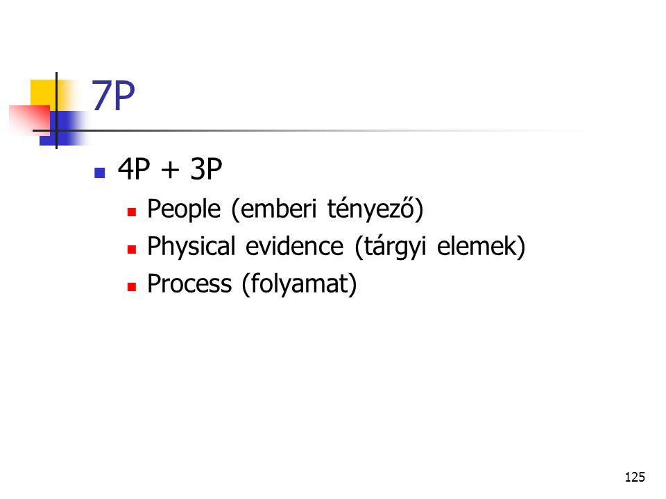 7P 4P + 3P People (emberi tényező) Physical evidence (tárgyi elemek)