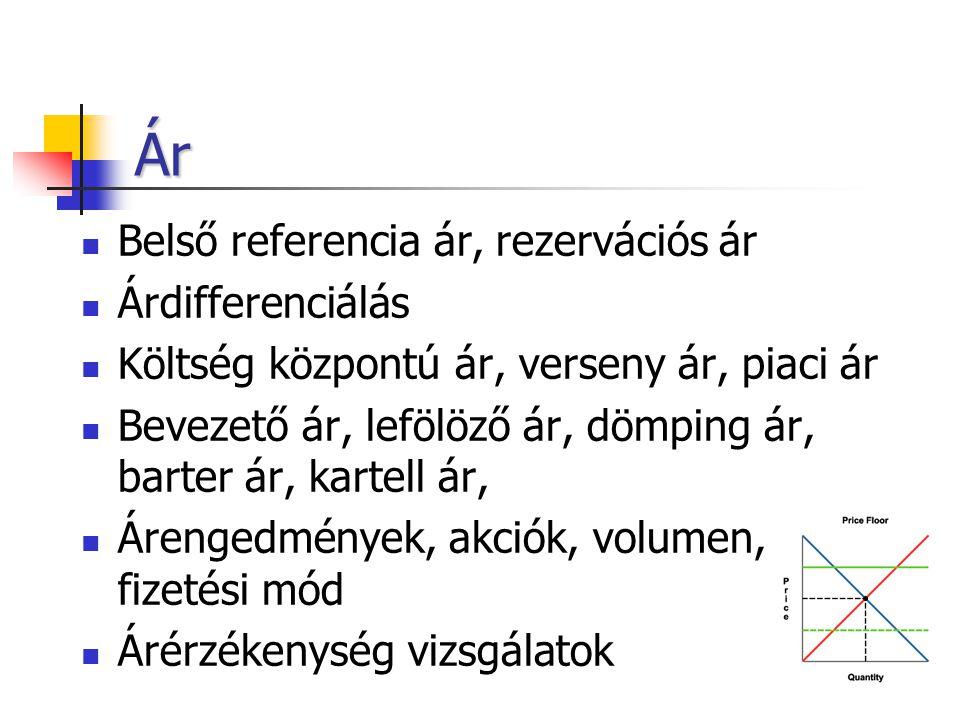 Ár Belső referencia ár, rezervációs ár Árdifferenciálás
