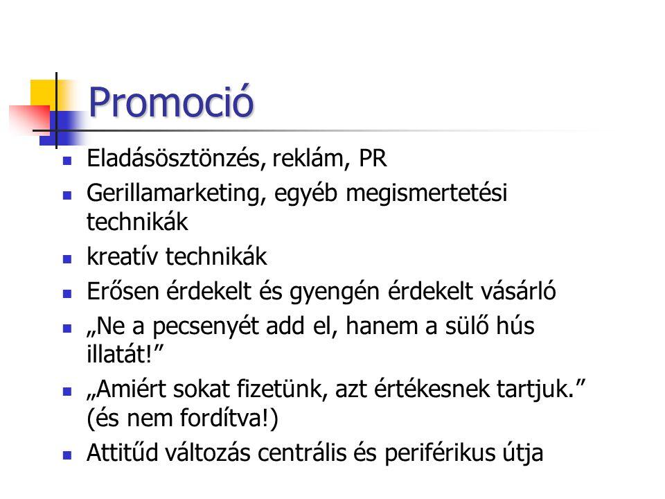 Promoció Eladásösztönzés, reklám, PR