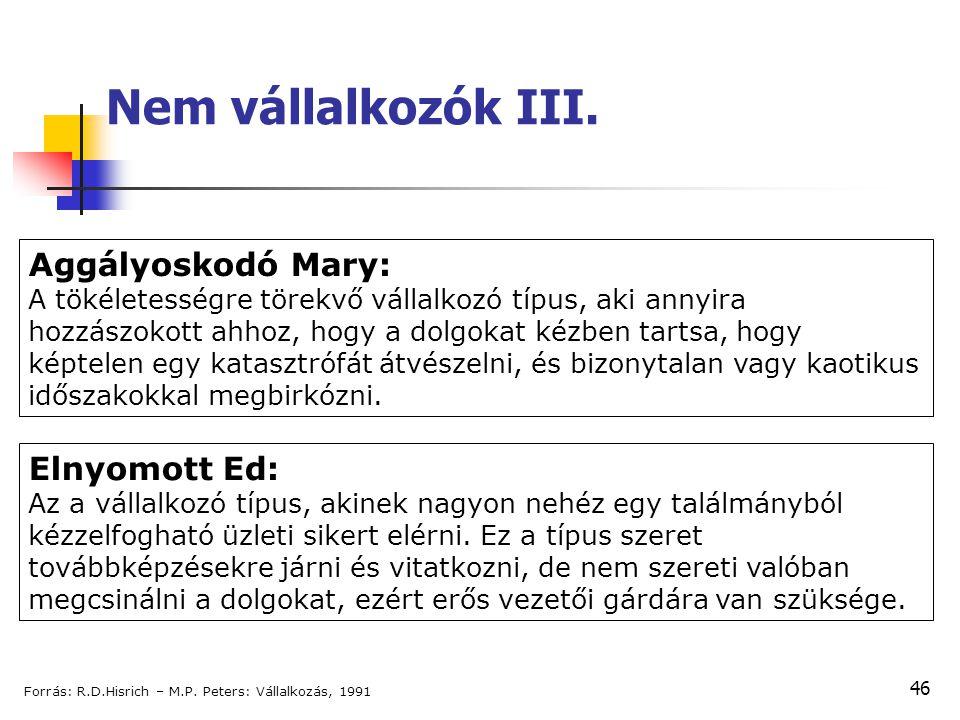 Nem vállalkozók III. Aggályoskodó Mary: Elnyomott Ed: