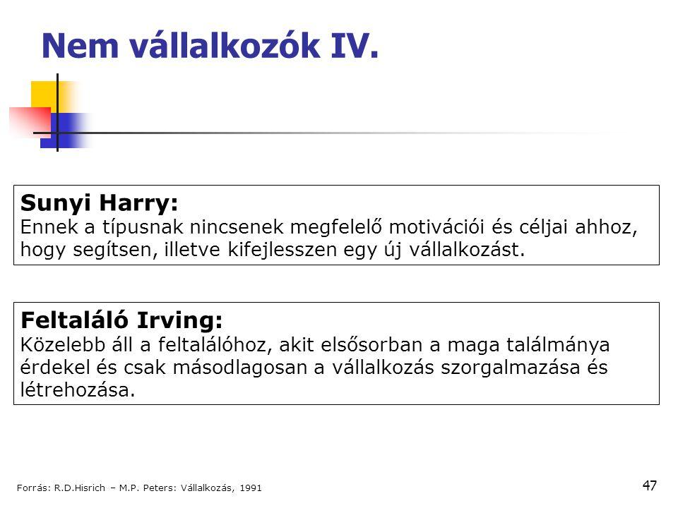 Nem vállalkozók IV. Sunyi Harry: Feltaláló Irving: