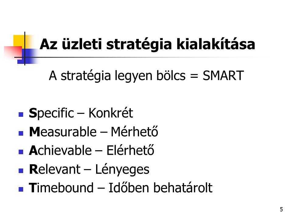 Az üzleti stratégia kialakítása