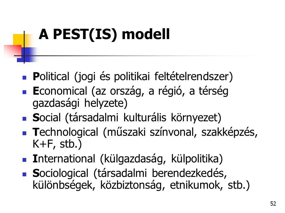 A PEST(IS) modell Political (jogi és politikai feltételrendszer)