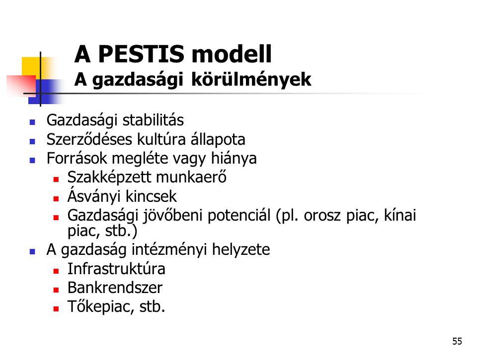 A PESTIS modell A gazdasági körülmények