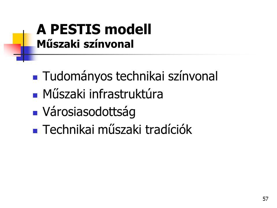 A PESTIS modell Műszaki színvonal