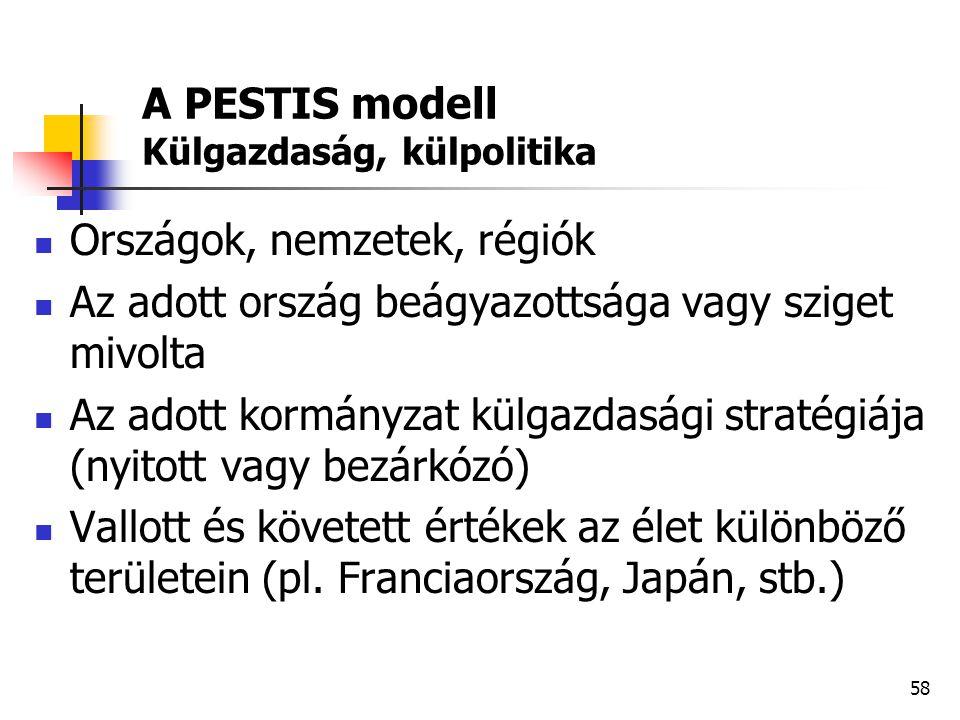 A PESTIS modell Külgazdaság, külpolitika