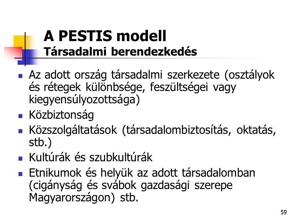 A PESTIS modell Társadalmi berendezkedés