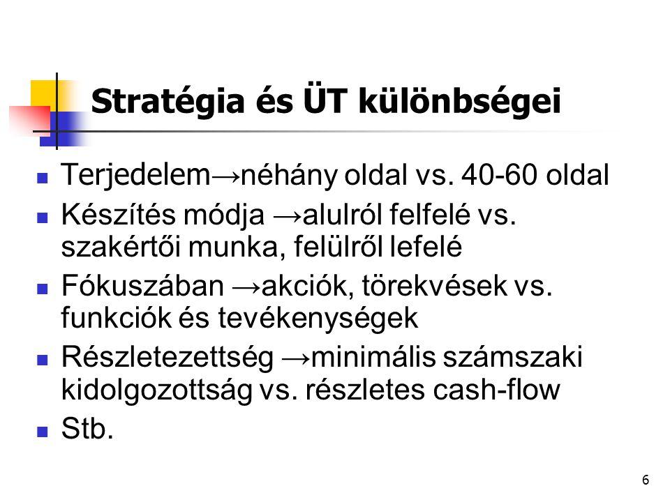 Stratégia és ÜT különbségei