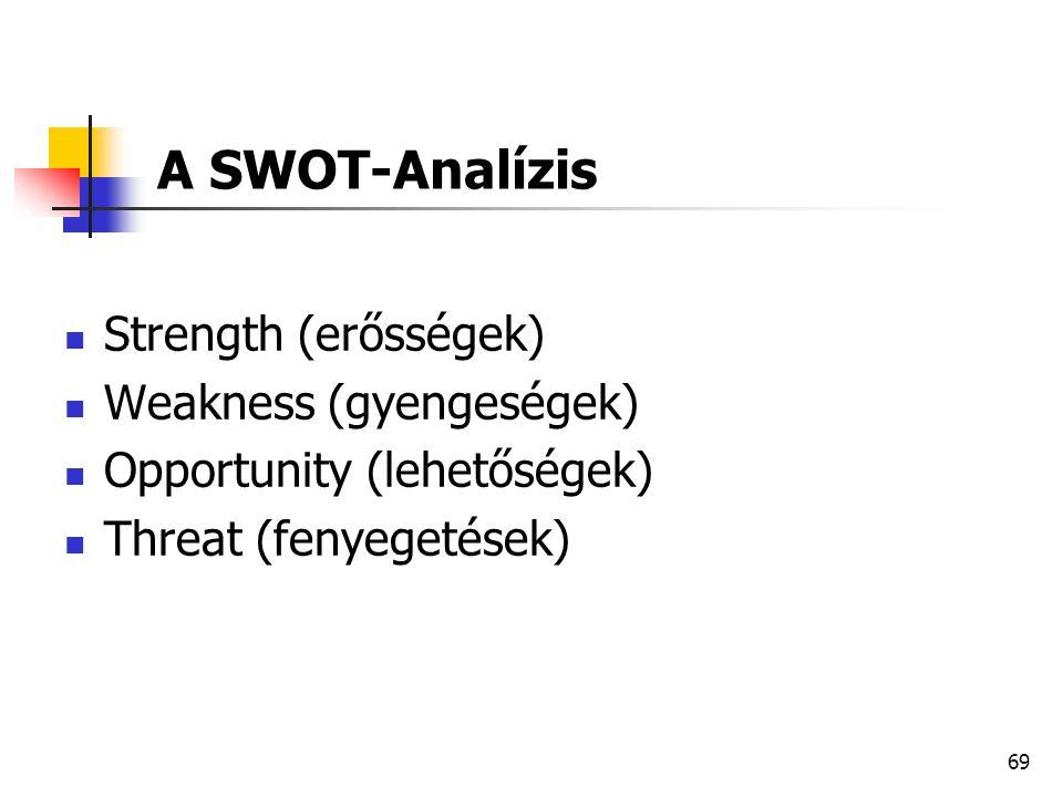 A SWOT-Analízis Strength (erősségek) Weakness (gyengeségek)