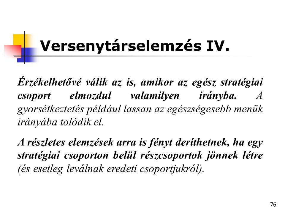 Versenytárselemzés IV.