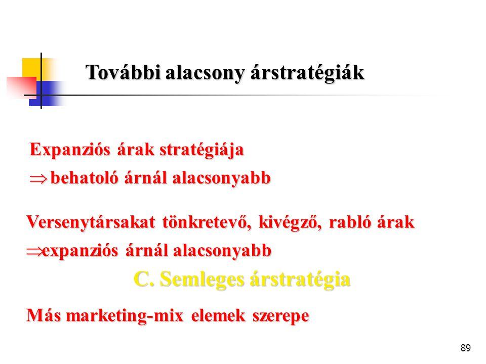 További alacsony árstratégiák C. Semleges árstratégia