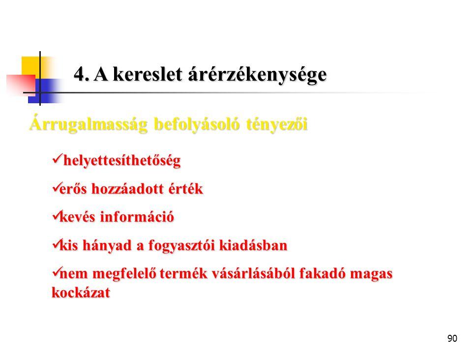 4. A kereslet árérzékenysége