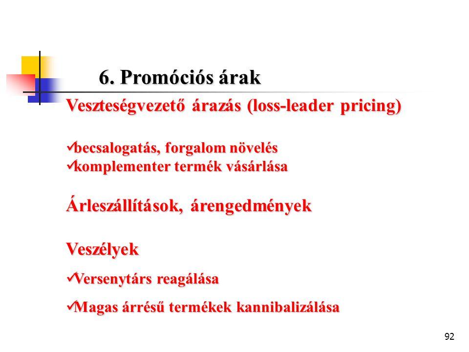 6. Promóciós árak Veszteségvezető árazás (loss-leader pricing)