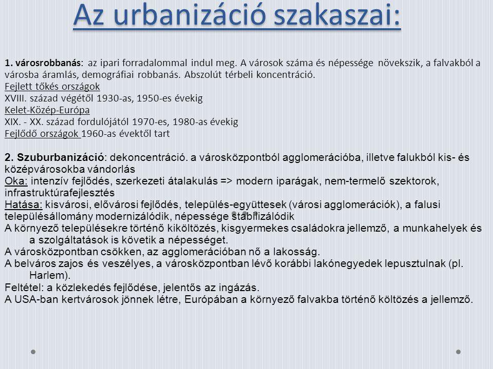 Az urbanizáció szakaszai: