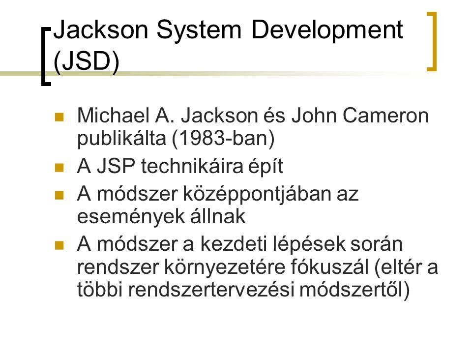 Jackson System Development (JSD)