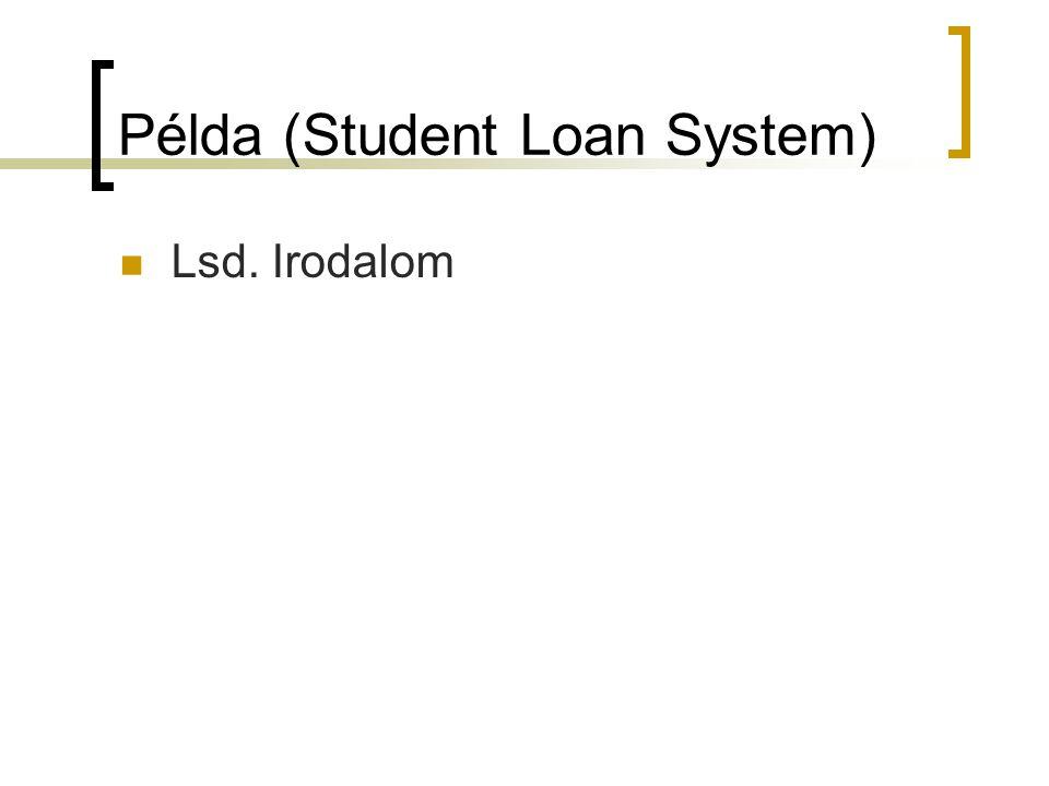 Példa (Student Loan System)