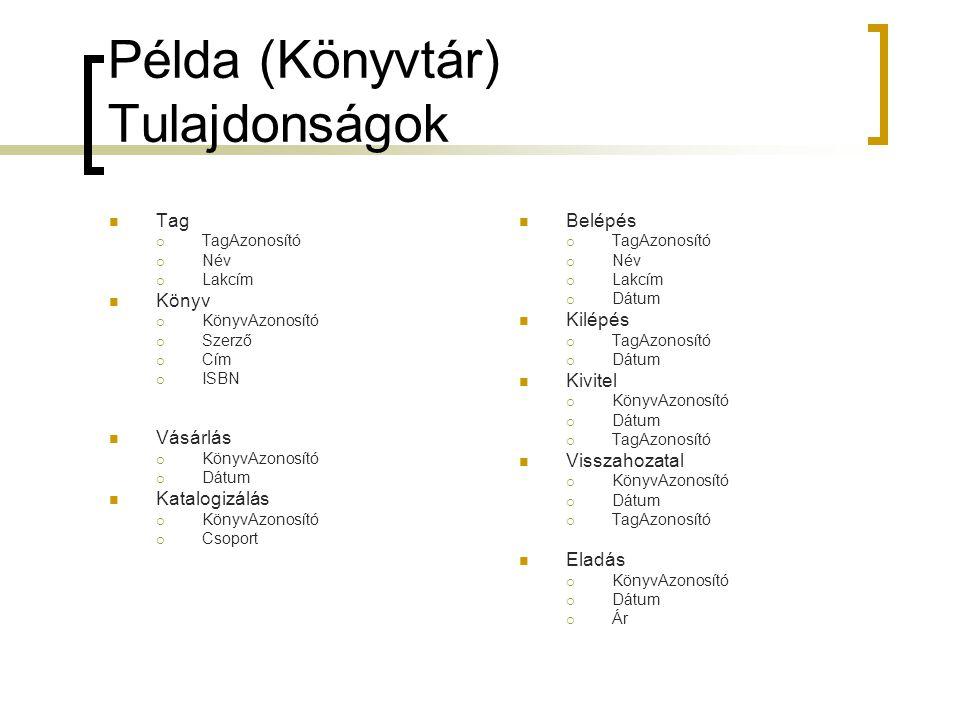 Példa (Könyvtár) Tulajdonságok