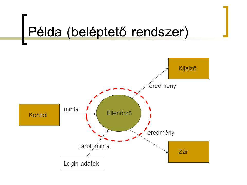 Példa (beléptető rendszer)