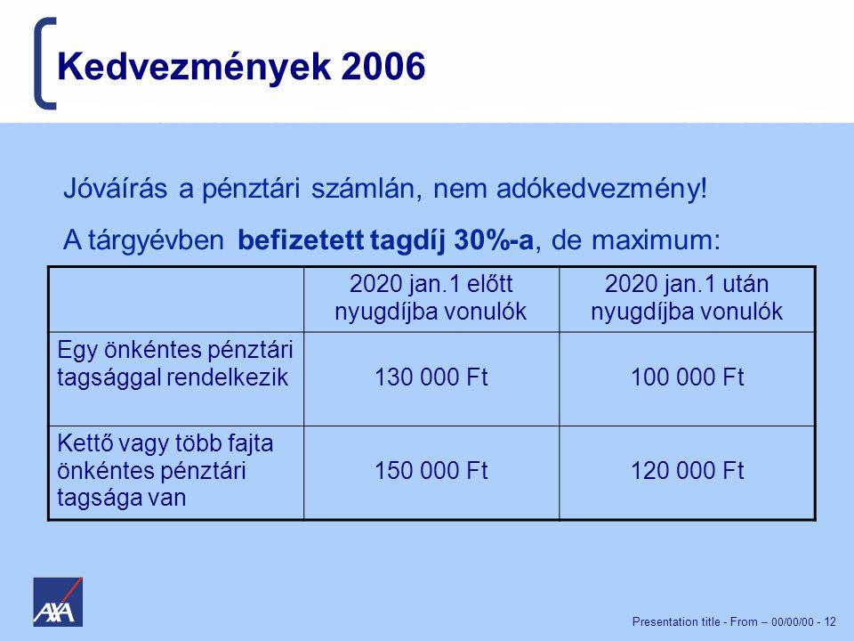 Kedvezmények 2006 Jóváírás a pénztári számlán, nem adókedvezmény!