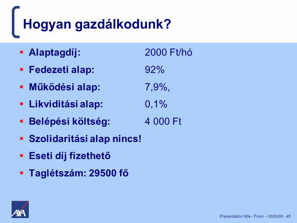Hogyan gazdálkodunk Alaptagdíj: 2000 Ft/hó Fedezeti alap: 92%