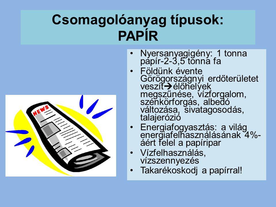 Csomagolóanyag típusok: PAPÍR