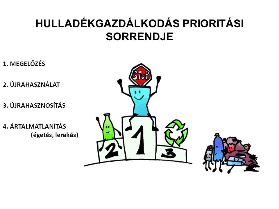 HULLADÉKGAZDÁLKODÁS PRIORITÁSI SORRENDJE