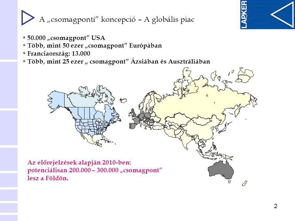 """A """"csomagponti koncepció – A globális piac"""