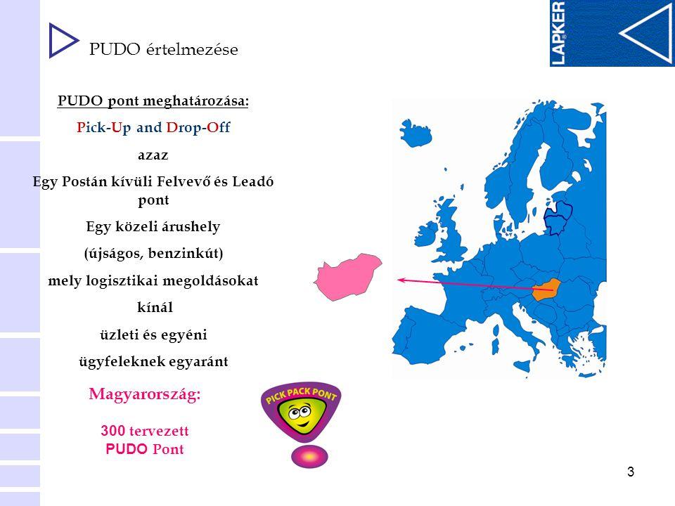 PUDO értelmezése Magyarország: PUDO pont meghatározása: