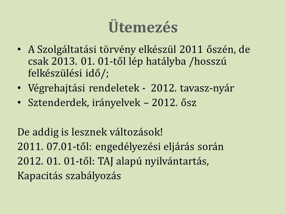 Ütemezés A Szolgáltatási törvény elkészül 2011 őszén, de csak 2013. 01. 01-től lép hatályba /hosszú felkészülési idő/;