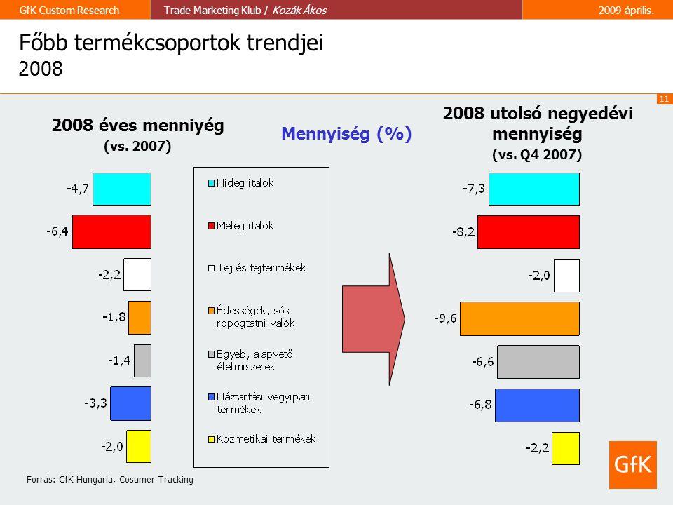 Főbb termékcsoportok trendjei 2008