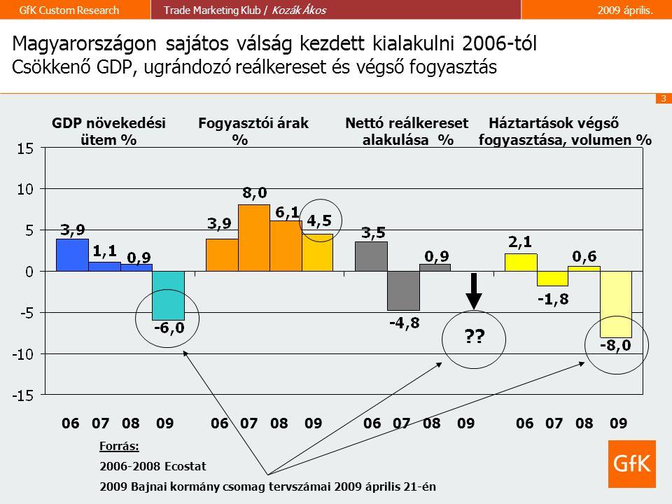 Magyarországon sajátos válság kezdett kialakulni 2006-tól Csökkenő GDP, ugrándozó reálkereset és végső fogyasztás