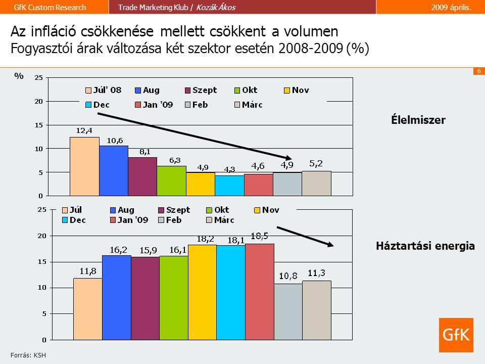 Az infláció csökkenése mellett csökkent a volumen Fogyasztói árak változása két szektor esetén 2008-2009 (%)