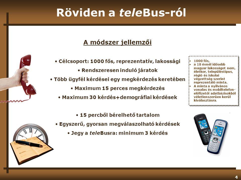 Röviden a teleBus-ról A módszer jellemzői