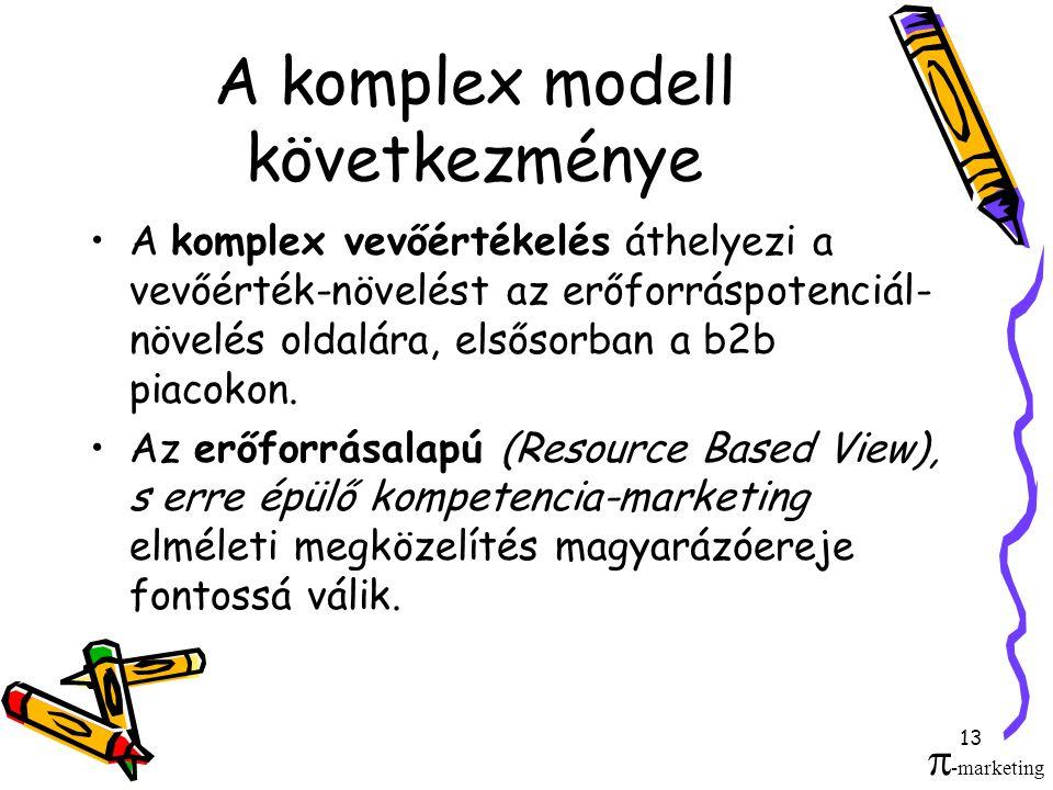 A komplex modell következménye