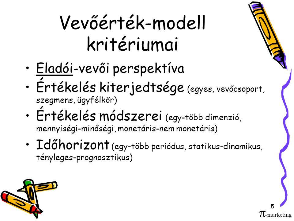 Vevőérték-modell kritériumai