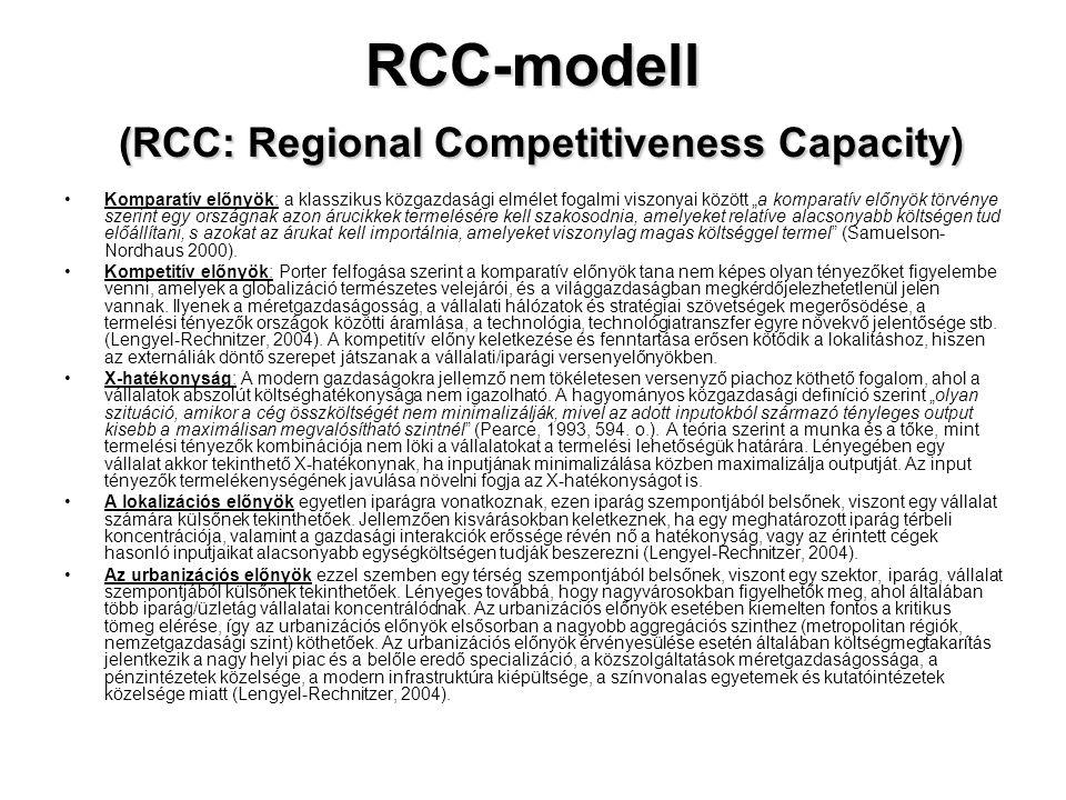RCC-modell (RCC: Regional Competitiveness Capacity)