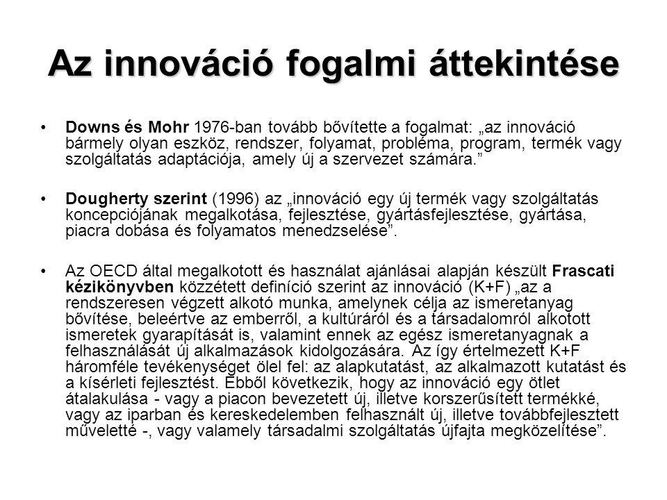 Az innováció fogalmi áttekintése