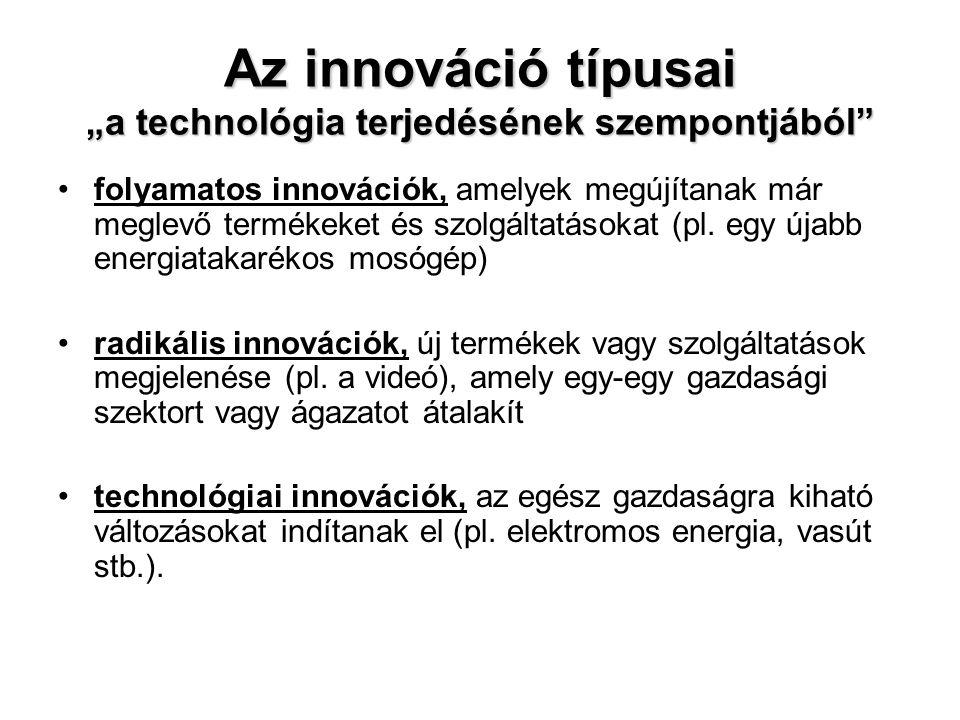 """Az innováció típusai """"a technológia terjedésének szempontjából"""