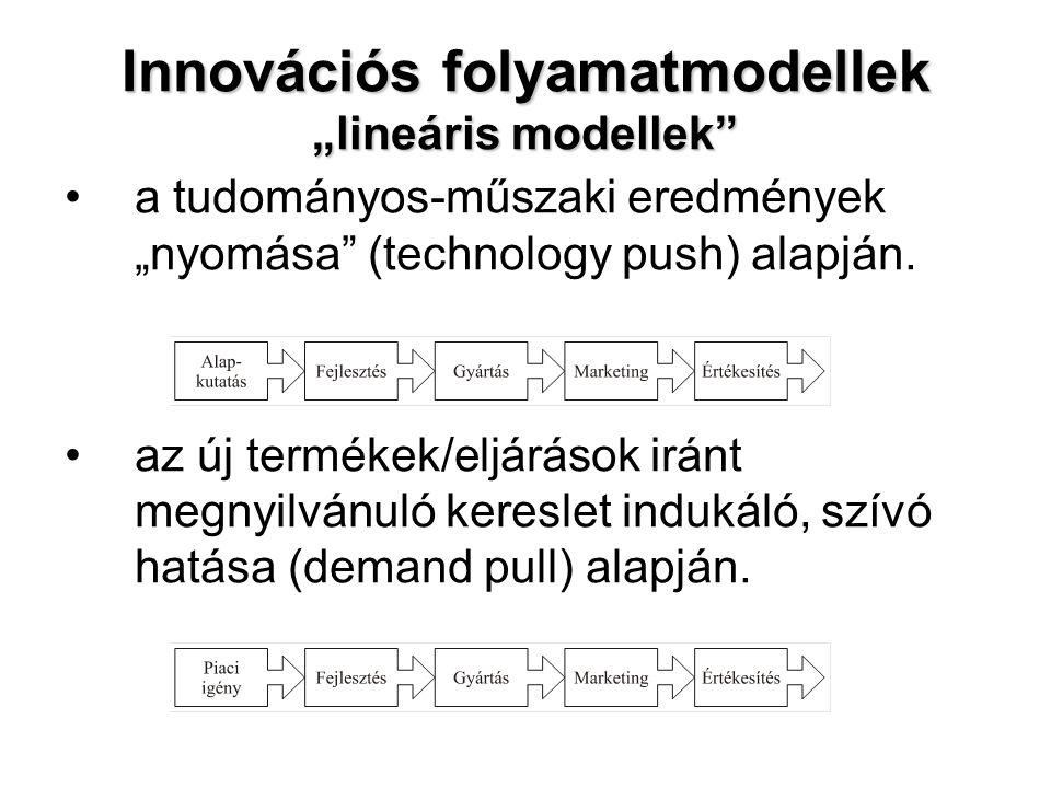 """Innovációs folyamatmodellek """"lineáris modellek"""