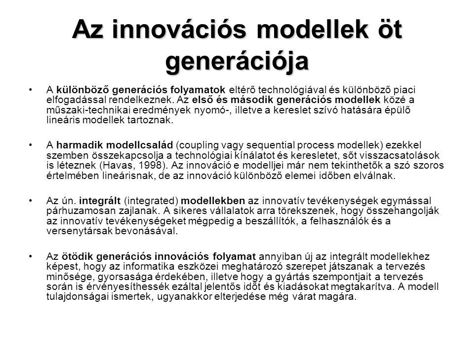Az innovációs modellek öt generációja