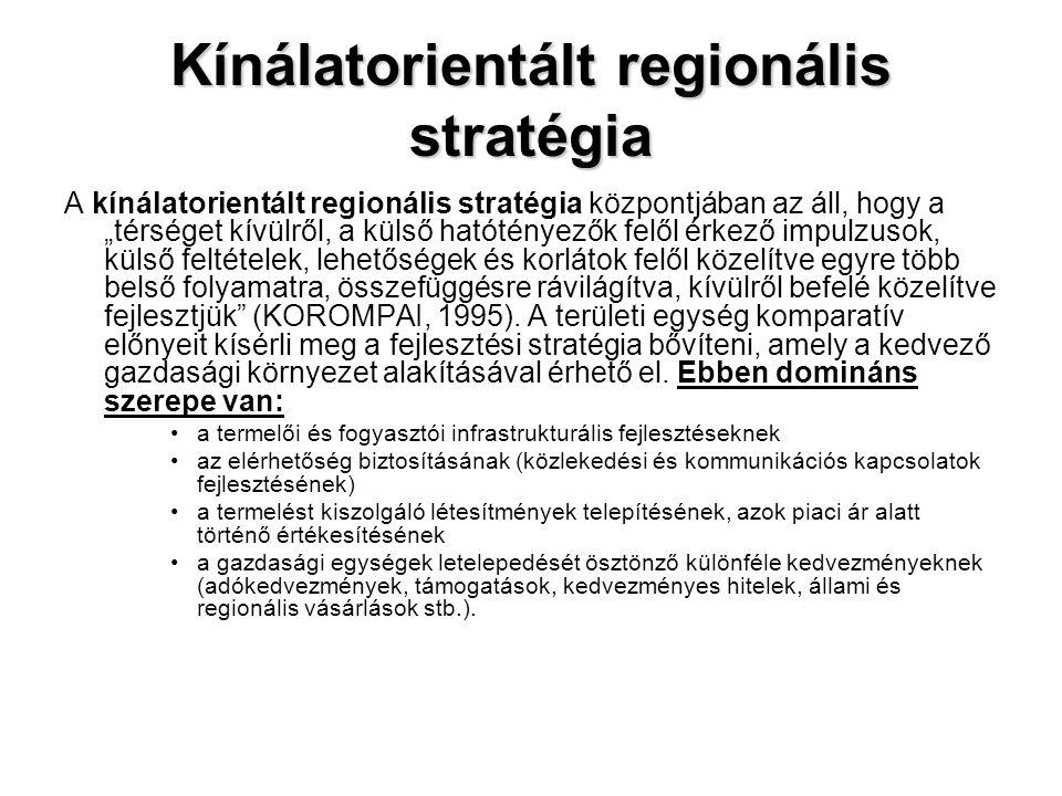 Kínálatorientált regionális stratégia