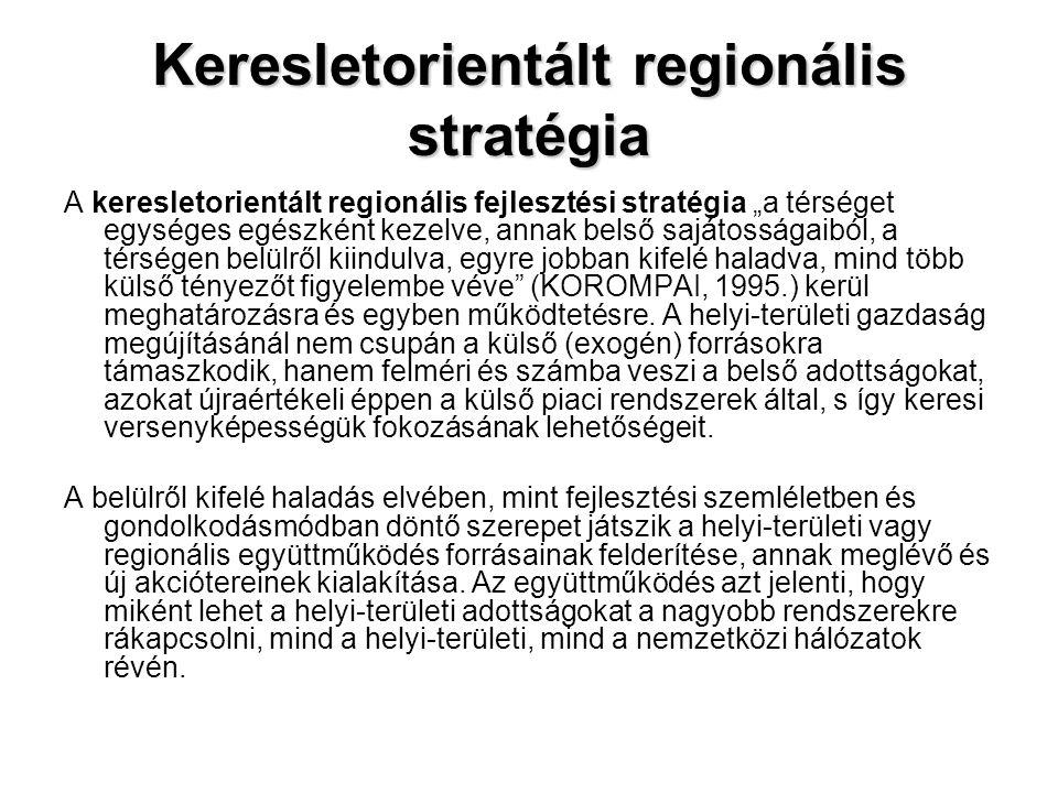 Keresletorientált regionális stratégia