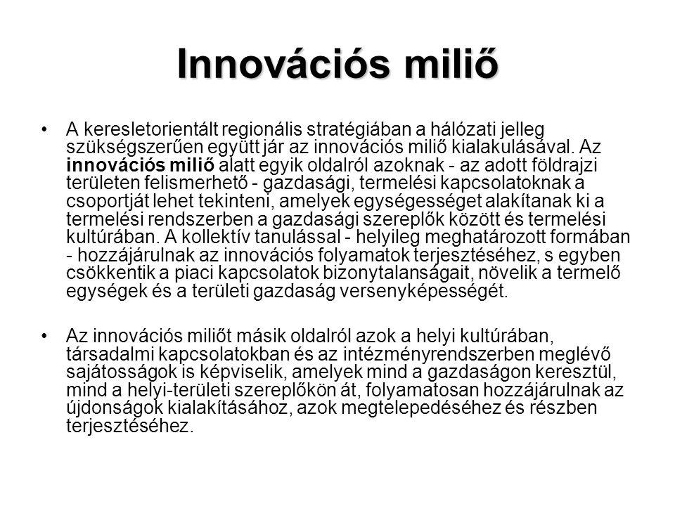 Innovációs miliő